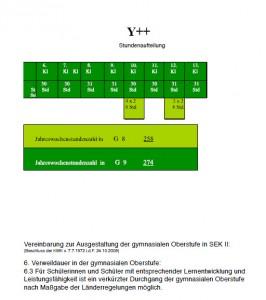 """""""Y++""""-Stundenverteilung"""